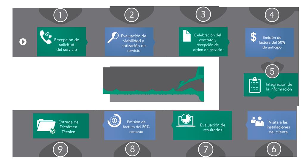 proceso-contratacion-tesipa-2v1